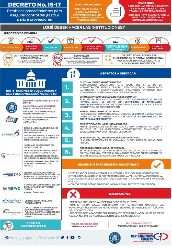 Decreto 15-17  De Control de Gasto y Pago a Proveedores