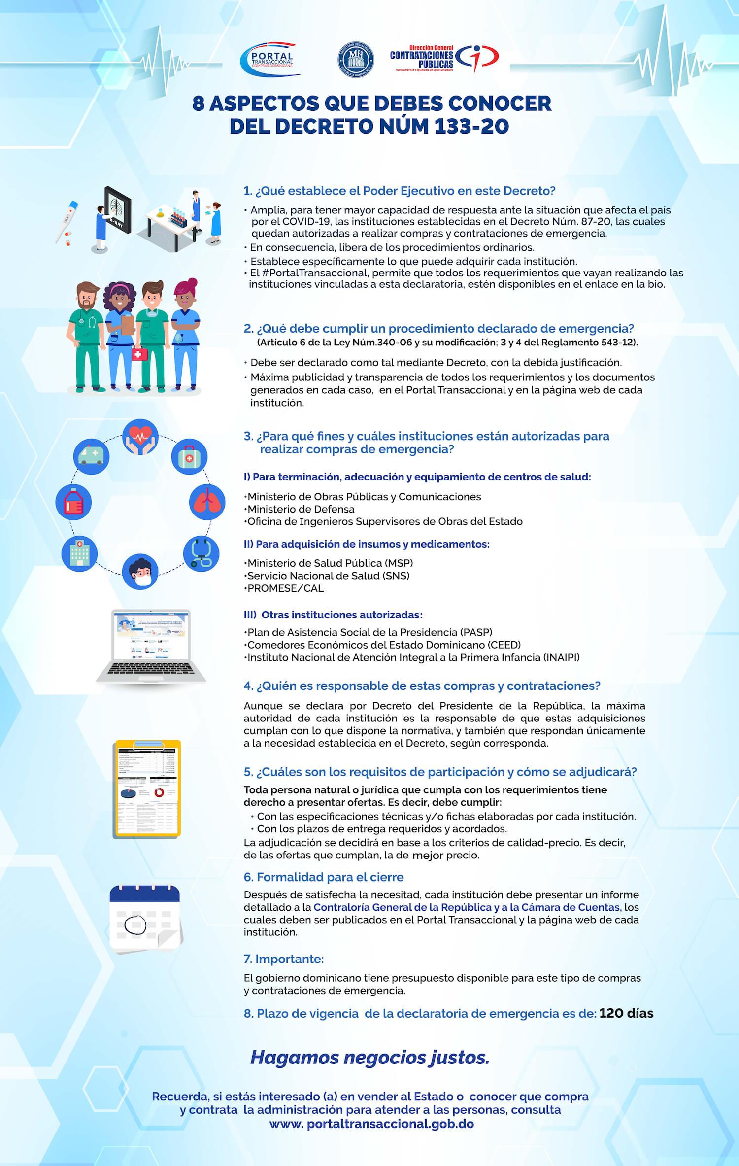 Infografía sobre Decreto por Emergencia Nacional 133-20